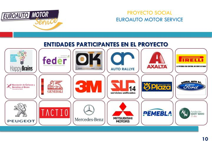 Entidades participantes en el proyecto