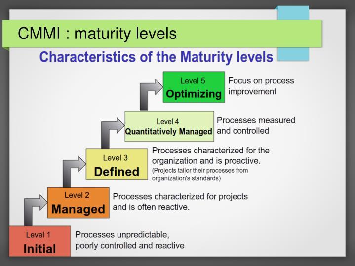CMMI : maturity levels