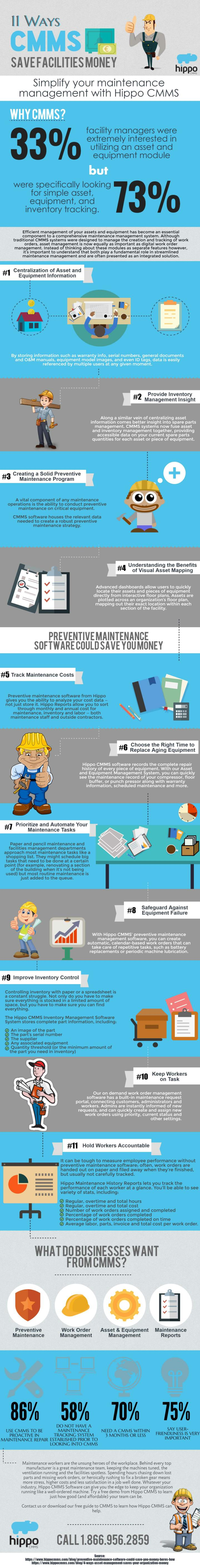 11 ways cmms software will save your business money infographic