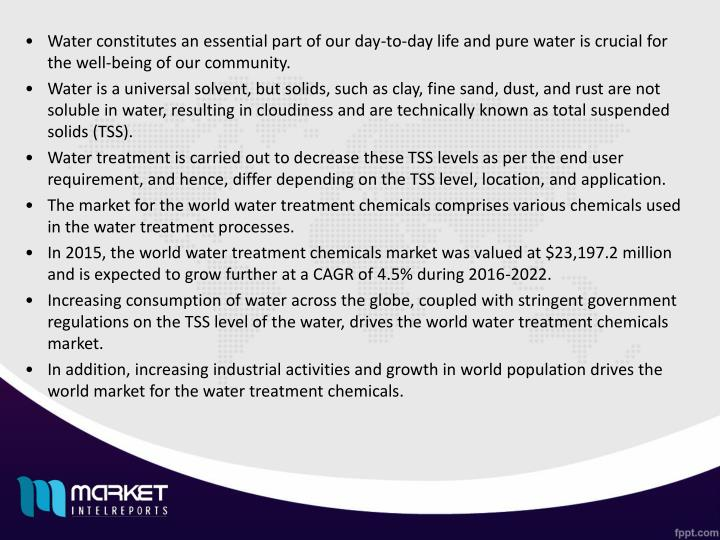 Water constitutes an essential part of our day-to-day life and pure water is crucial for the well-being of our community.