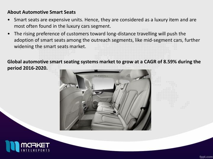 About Automotive Smart Seats