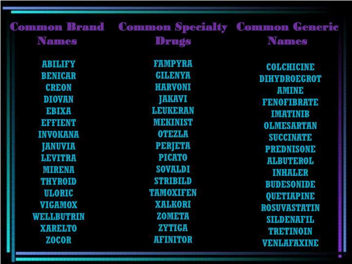 Common Brand Names