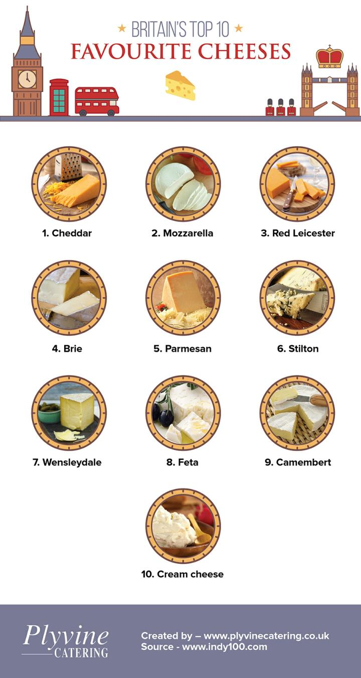 Britain s top 10 favourite cheeses