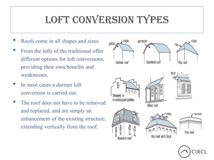 Loft Conversion Types