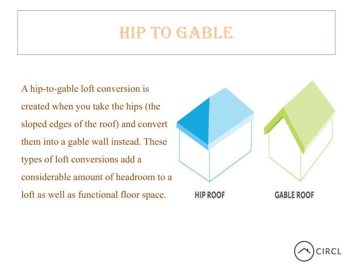 HIP to Gable
