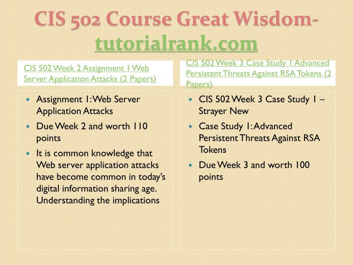 CIS 502 Week 2 Assignment 1 Web Server Application Attacks (2 Papers)