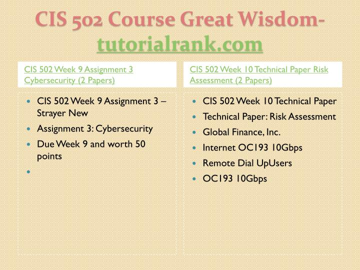 CIS 502 Week 9 Assignment 3 Cybersecurity (2 Papers)