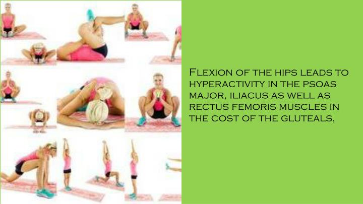 Flexion of the hips leads to hyperactivity in the