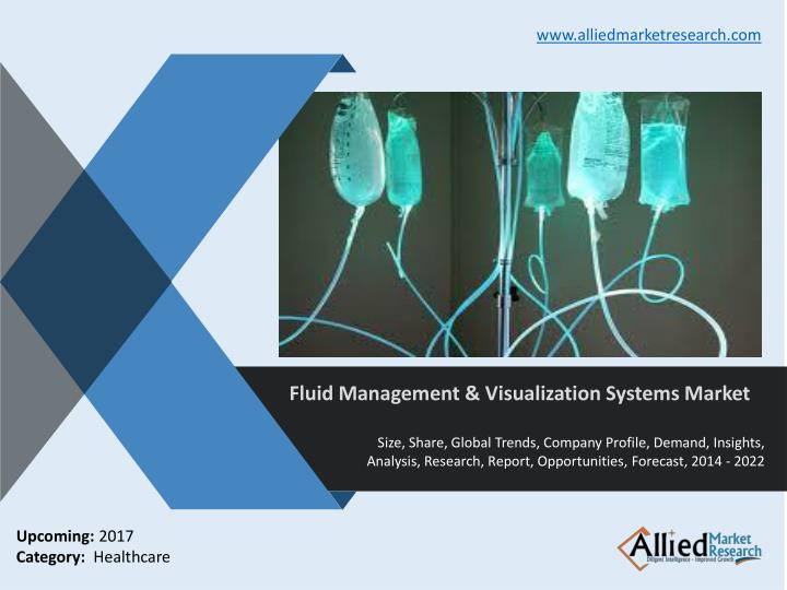 Fluid management visualization systems market by type application