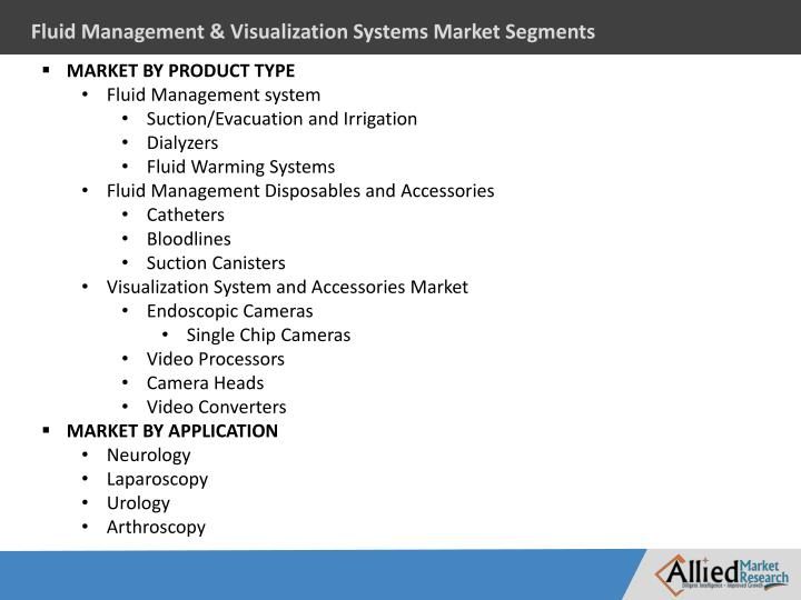 Fluid Management & Visualization Systems