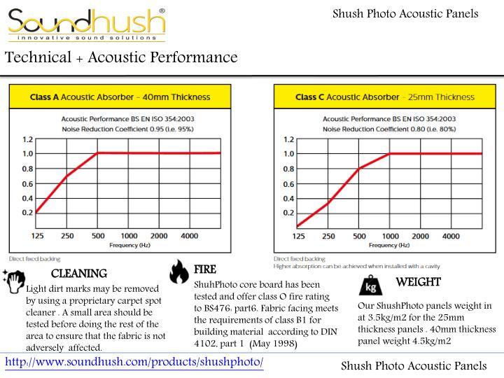 Shush Photo Acoustic