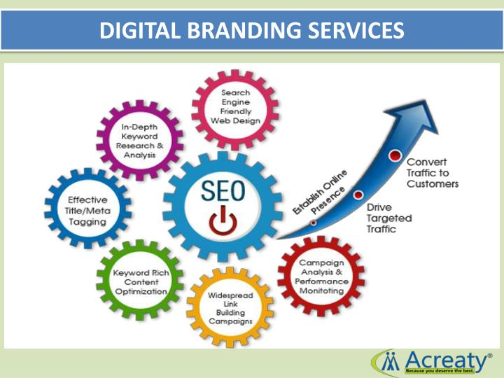 DIGITAL BRANDING SERVICES