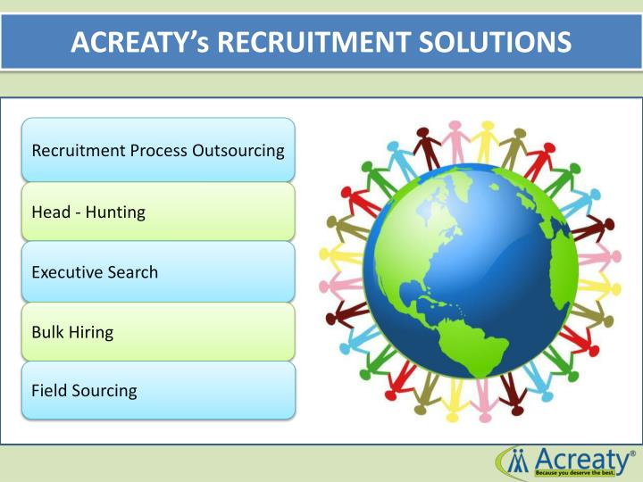 ACREATY's RECRUITMENT SOLUTIONS