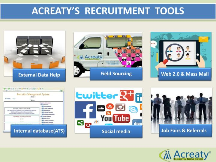 ACREATY'S  RECRUITMENT  TOOLS