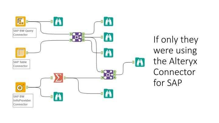 If only they were using the Alteryx Connector for SAP
