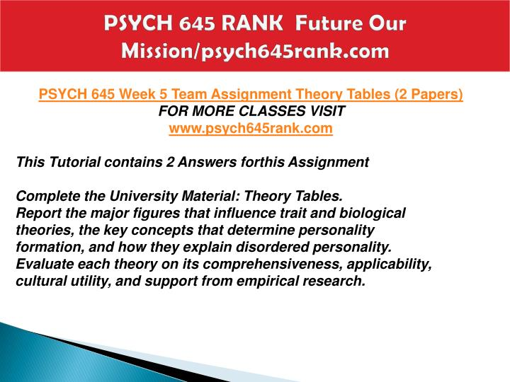 PSYCH 645 WEEK 3 History and Theory Paper