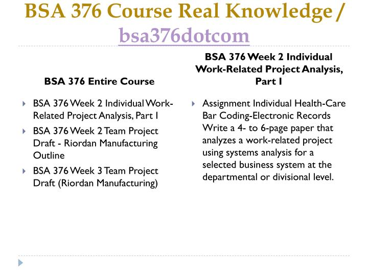 bsa 376 work related project analysis Bsa 376 week 4 individual work-related project analysis, part iii resources: work-related project analysis, parts i and ii note: usethe same project addressed in the.