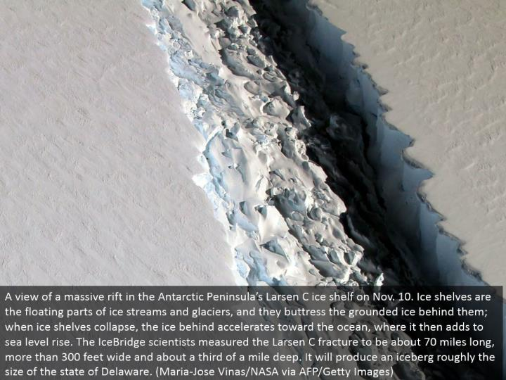 A perspective of an enormous break in the Antarctic Peninsula's Larsen C ice retire on Nov. 10. Ice racks are the skimming parts of ice streams and ice sheets, and they brace the grounded ice behind them; when ice racks fall, the ice behind quickens toward the sea, where it then adds to ocean level ascent. The IceBridge researchers measured the Larsen C crack to be around 70 miles in length, more than 300 feet wide and about 33% of a mile profound. It will deliver an icy mass generally the measure of the condition of Delaware. (Maria-Jose Vinas/NASA by means of AFP/Getty Images)