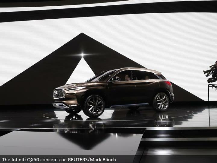 The Infiniti QX50 idea auto. REUTERS/Mark Blinch