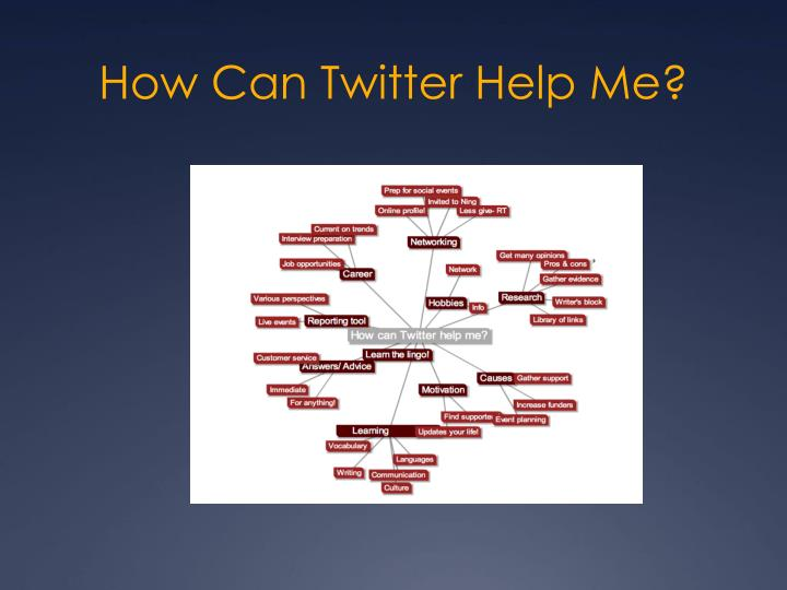 How Can Twitter Help Me?