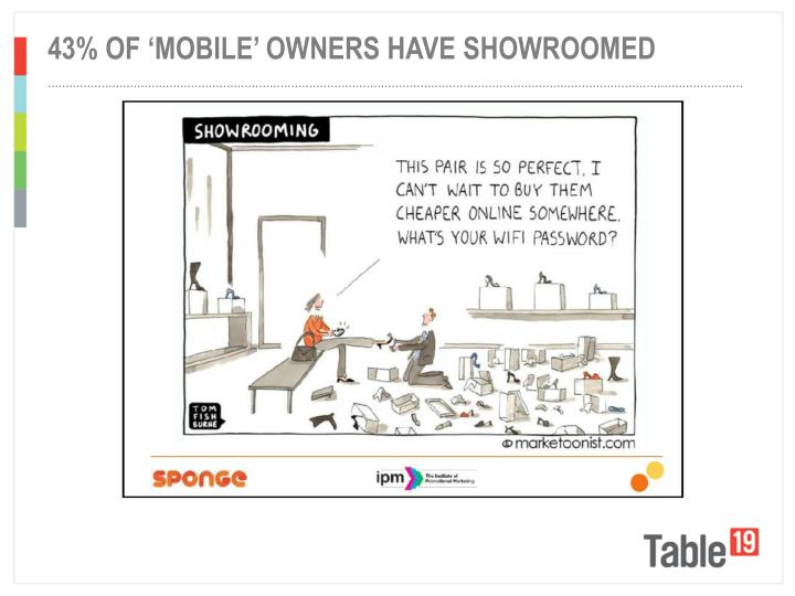 43% of 'mobile' owners have