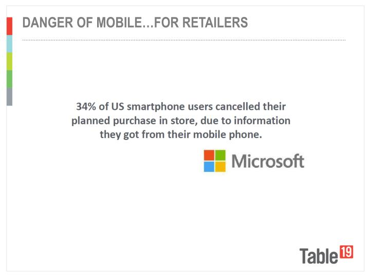 Danger of mobile…for retailers