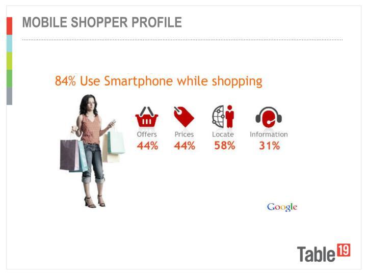 Mobile shopper profile