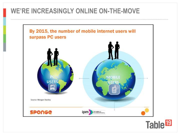 We're increasingly online on-the-move