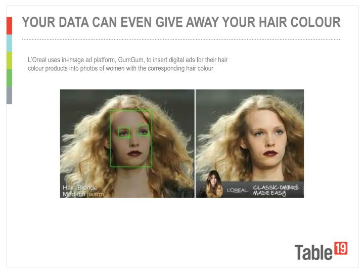 Your data can even give away your hair colour