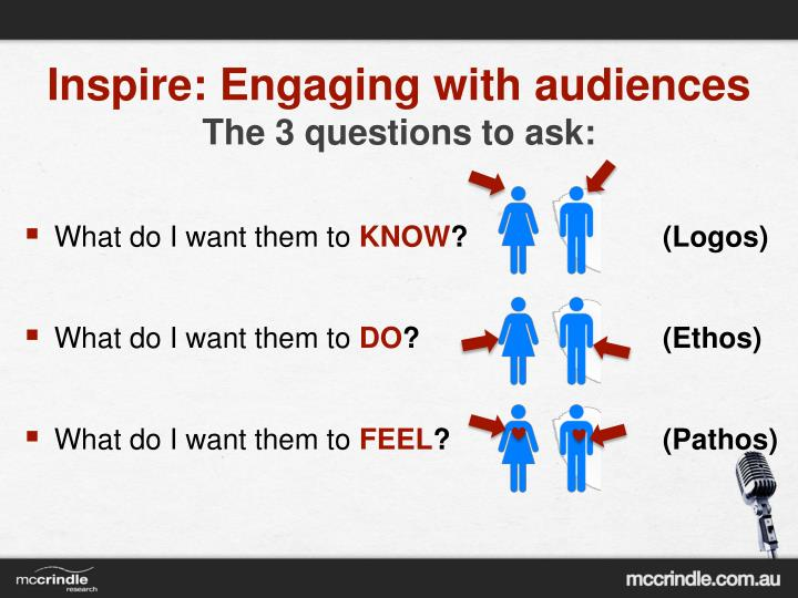 Inspire: Engaging with a