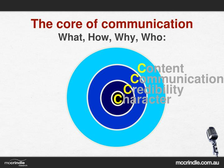 The core of communication
