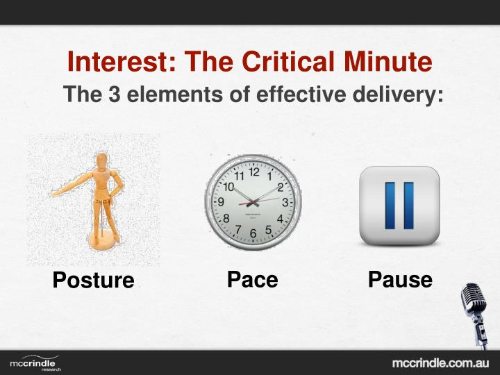 Interest: The Critical Minute