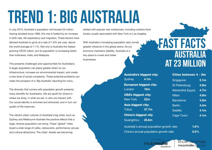 In July 2013, Australia's population will exceed 23 million.