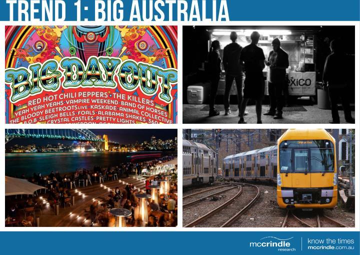 TREND 1: Big Australia