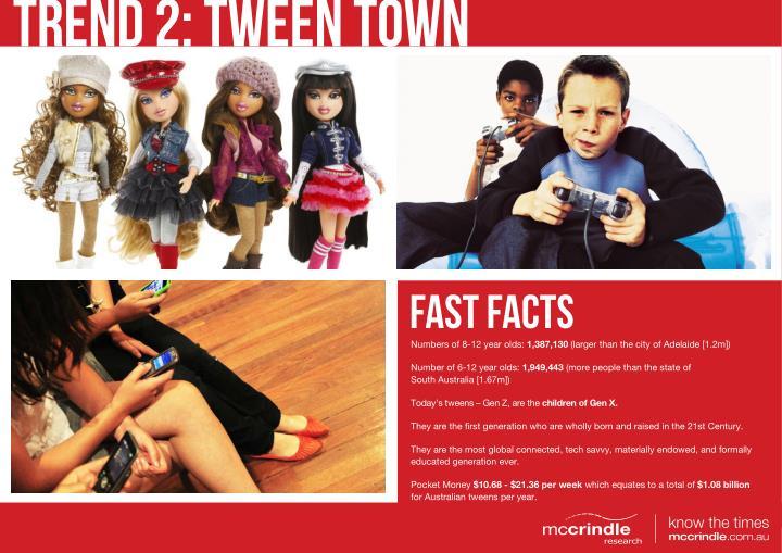 TREND 2: TWEEN TOWN