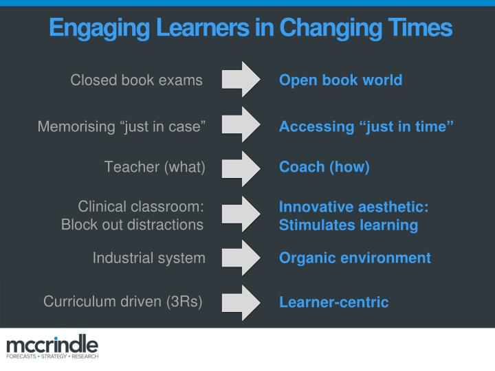 Engaging Learners in Changing Times
