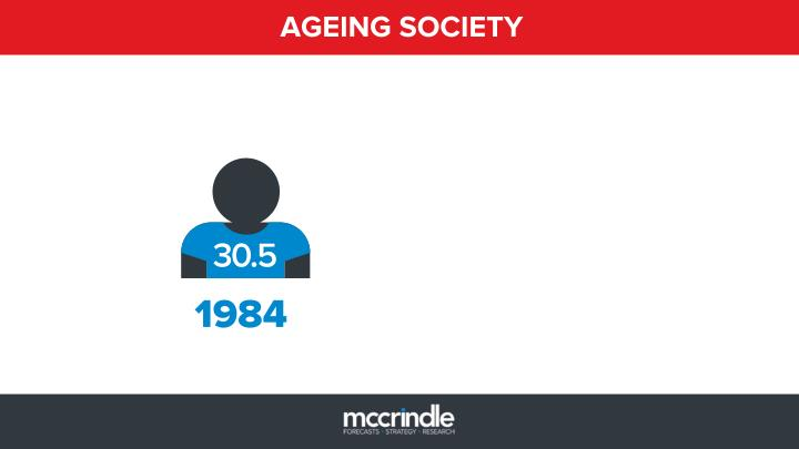 AGEING SOCIETY