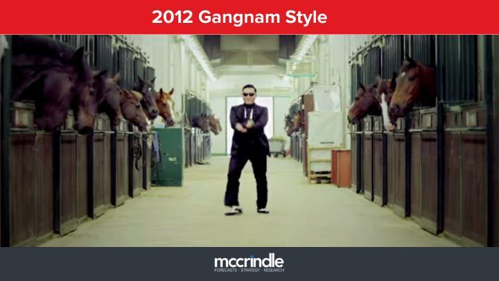 2012 Gangnam Style