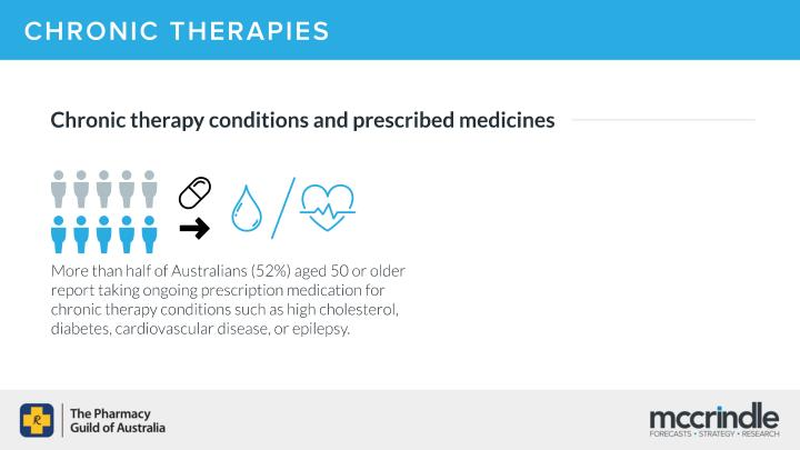 CHRONIC THERAPIES