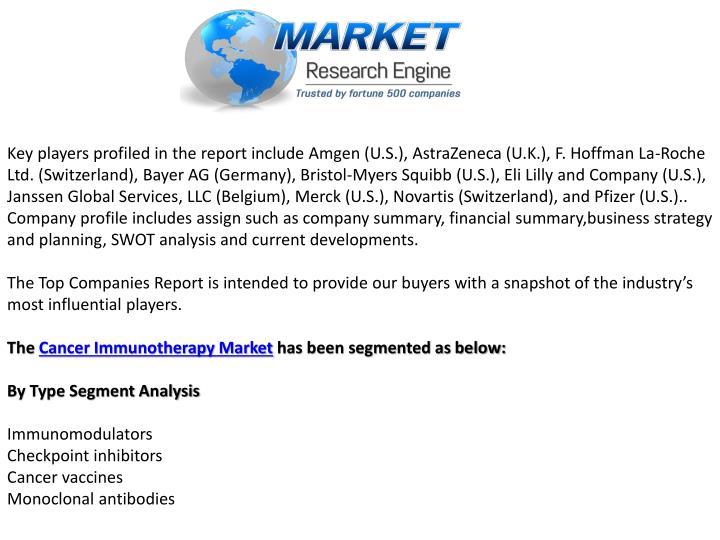 Astrazeneca PLC - 4 P's   SWOT   PEST   Marketing Strategy