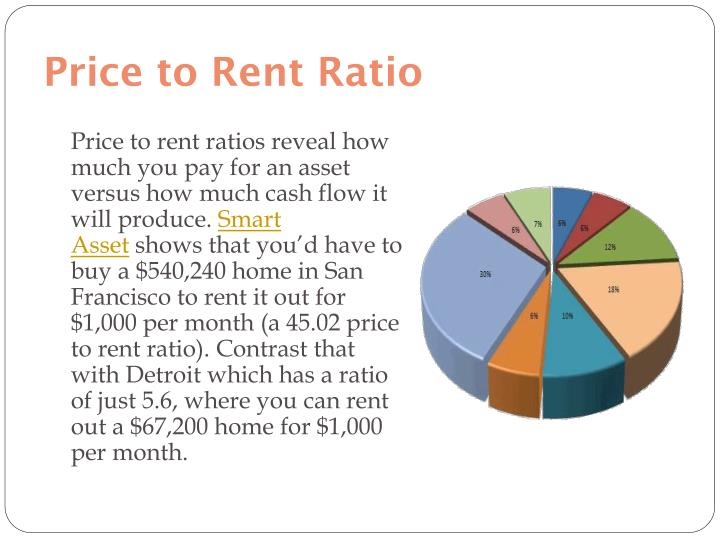 how to find price to revenue ratio