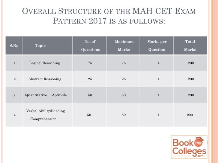 Overall Structure of the MAH CET Exam Pattern 2017 is as follows: