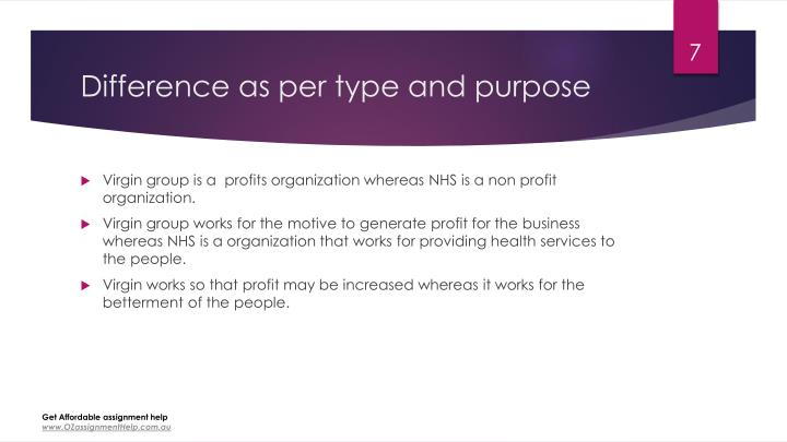 Virgin And Non Virgin Difference Pictures PPT - Business Environ...