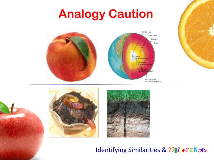 Analogy Caution