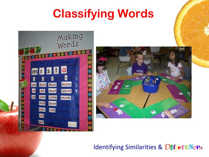 Classifying Words