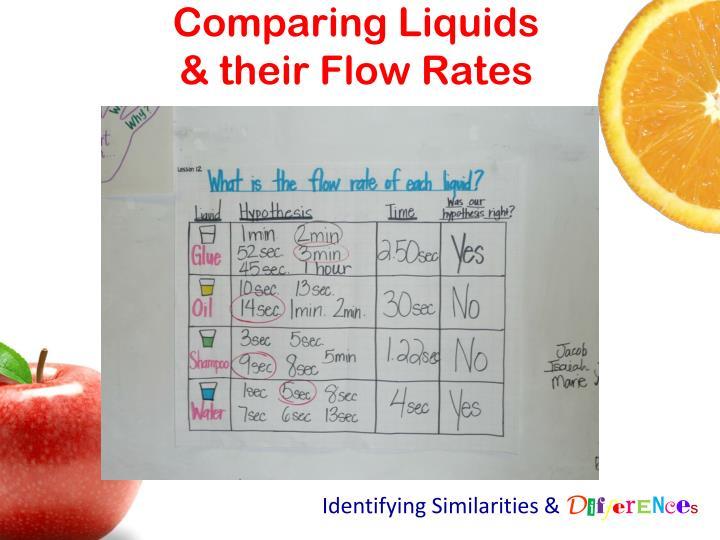 Comparing Liquids