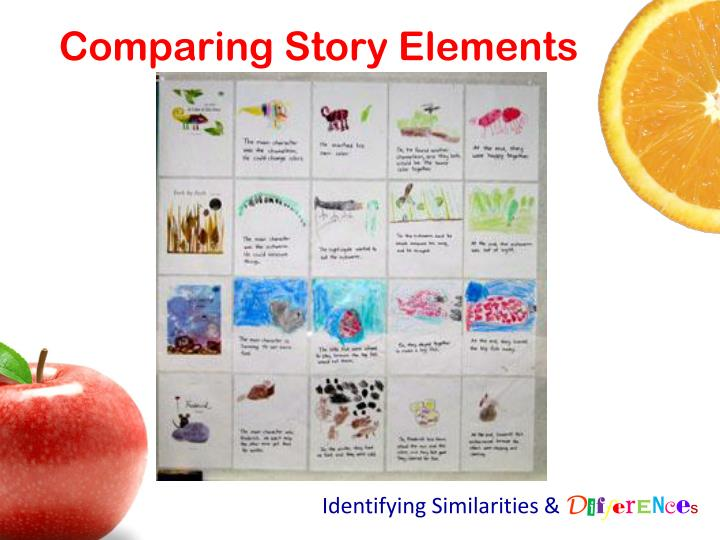 Comparing Story Elements