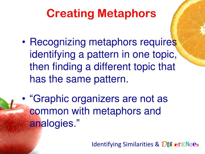 Creating Metaphors