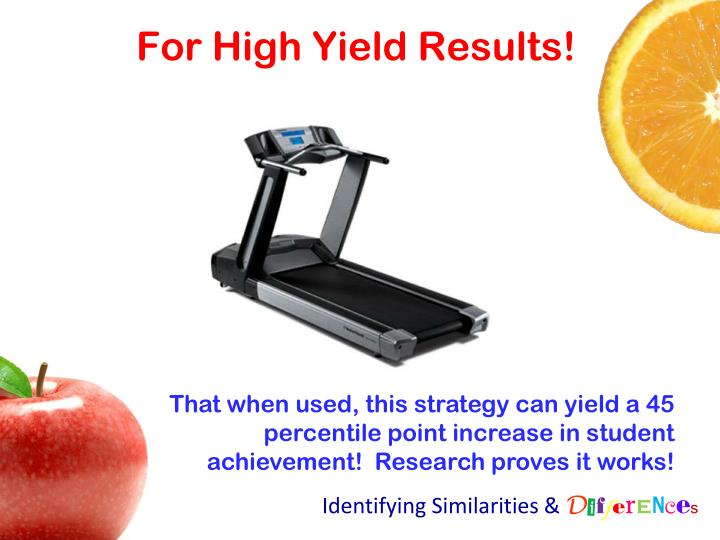 For High Yield Results!