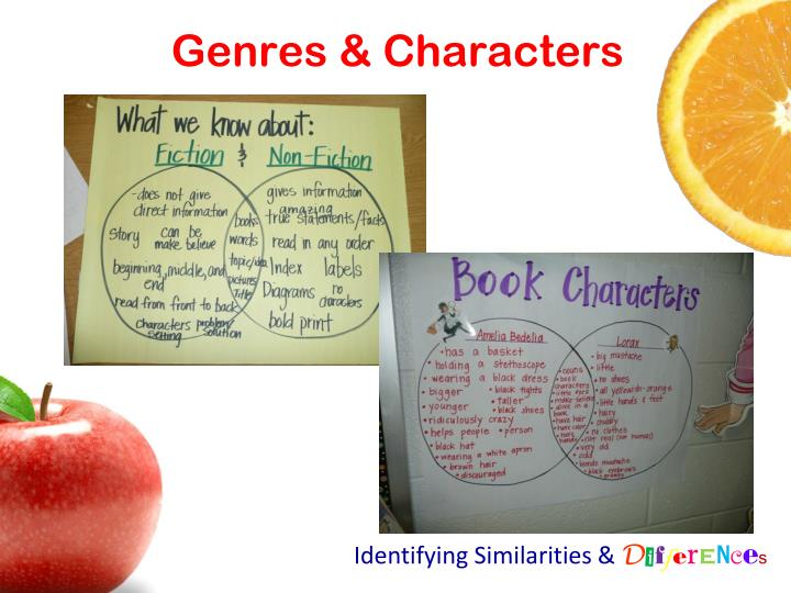 Genres & Characters
